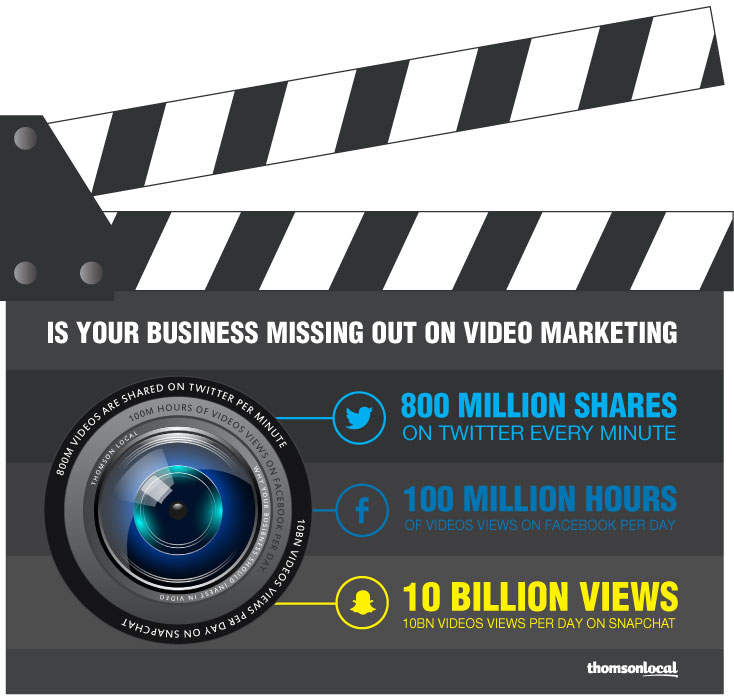 Video marketing services for local business on Thomson Local