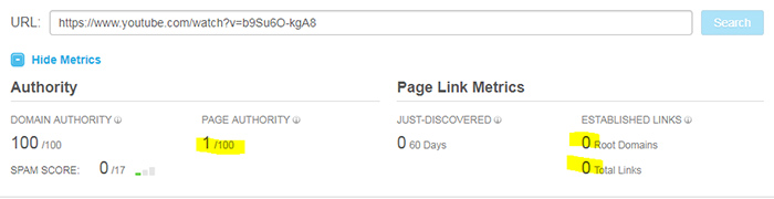 Page authority score for a brand new Pewdiepie YouTube video