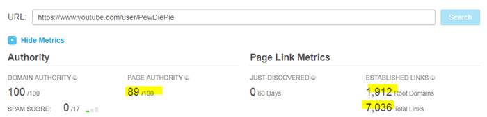 Page authority score for YouTube sensation Pewdiepie's channel homepage