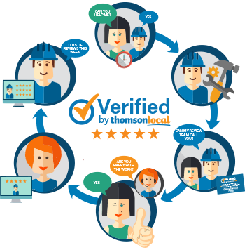 An example of how the Verified Reviews process works to help you gain new reviews.